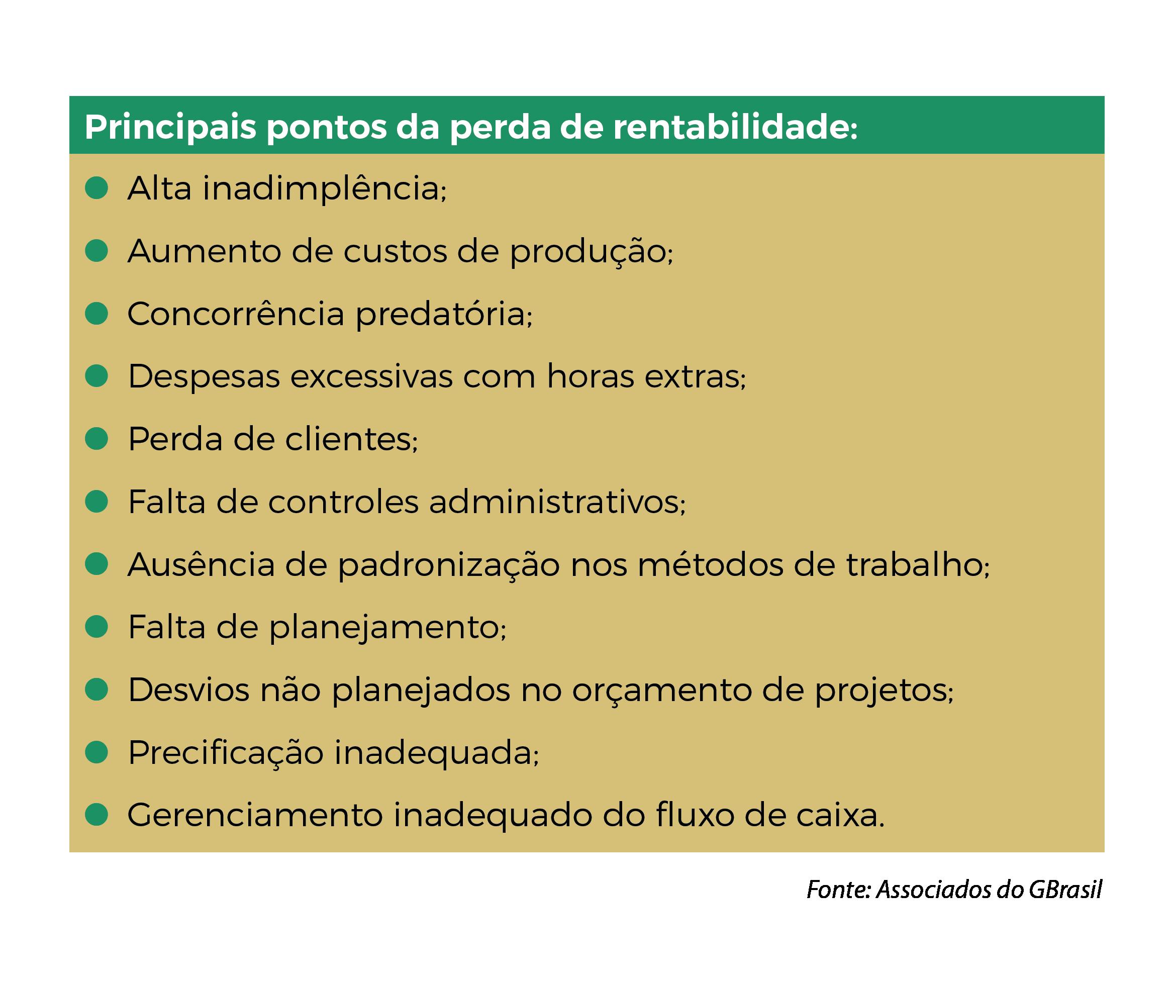 qiuadro_pontos_da_perda-01