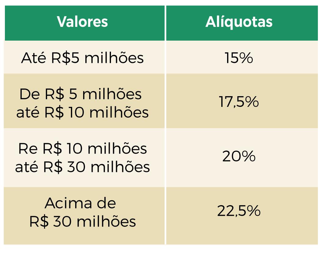 tabela_aliquotas-01