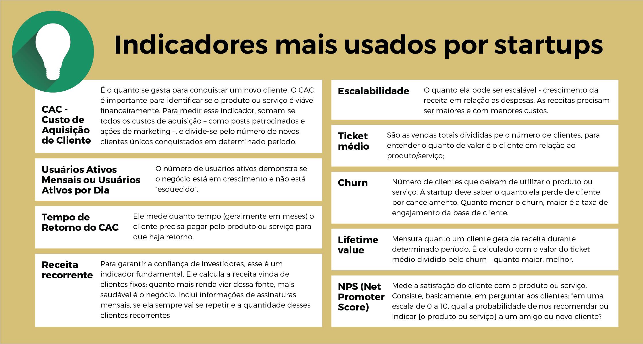 indicadores_mais_usados_por_startups