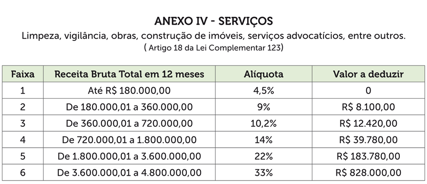simples-anexo-4